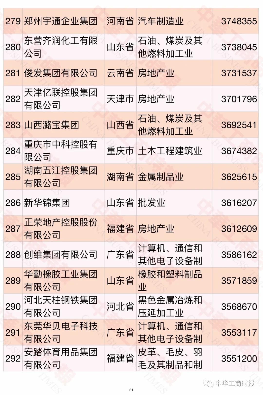 中国民营企业500强21.jpg