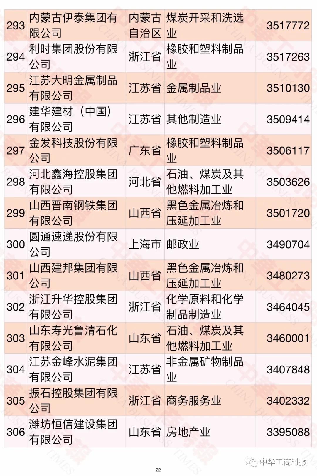 中国民营企业500强22.jpg